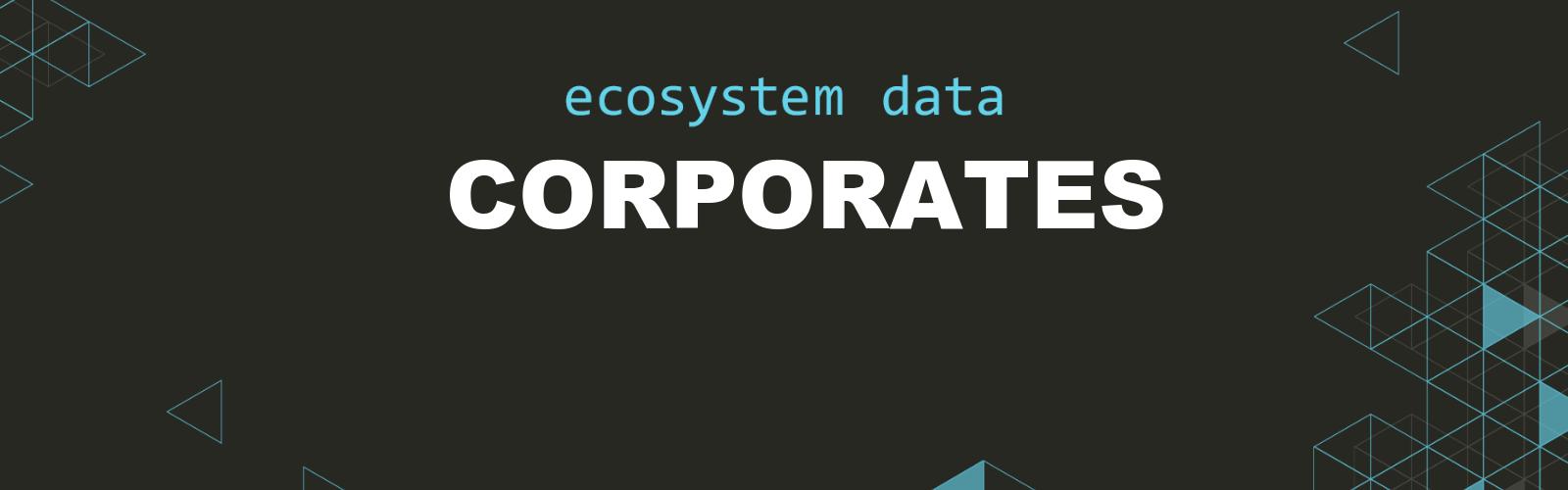 , Corporates