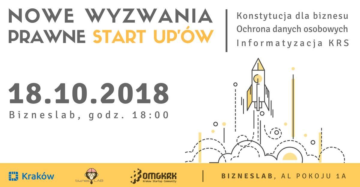 , #startKRKup: Kraków Startup Week #4
